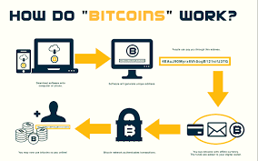 Wallets in cryptocurrency work in a weird way. Best Bitcoin Bookmakers 2021 Smartbettingguide Com