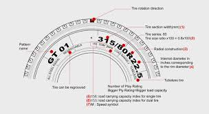 22 5 Truck Tire Size Chart Gt Radial Certified Professional Designed For Tire Dealers And