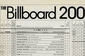 Billboard Charts By Year Rewinding The Charts In 1991 Garth Brooks Lassoed History