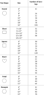 Wilton Pan Chart Sizes And Servings Cake Servings Cake