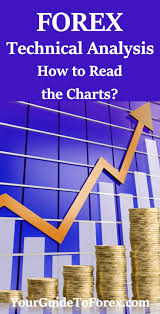 Forex Technical Analysis Reading The Charts Investing