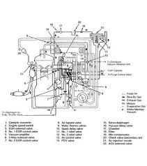 ford truck wiring diagram ford f wiring diagram ford mazda b2300 engine diagram 2002 ranger on 97 ford truck wiring diagram