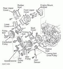 2005 pontiac grand prix serpentine belt diagram moreover fuel pump mdx timing belt replacement moreover acura rsx serpentine belt 2005 pontiac grand prix serpentine belt diagram moreover fuel pump