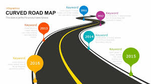 Road Map Powerpoint Curved Roadmap Concept For Powerpoint And Keynote