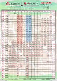 Casing Weight Chart Downloads Arrow Pipes Fittings Fzco