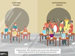 Research Design Worksheet Psychology The Difference Between Control Group And Experimental Group