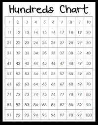 100 Charts - Koto.npand.co