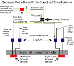 rv wiring harness jeep rv wiring jeep auto wiring diagram schematic wire harness to jeep question irv2 forums on