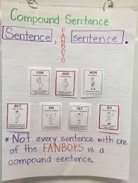 Mentor Sentence Anchor Chart Writing Instruction Katie Brodericks Digital Portfolio