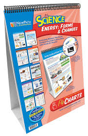 Free Standing Flip Chart Energy Forms Changes Newpath Science Flip Chart Set