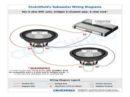 1 ohm wiring diagram subwoofer diagrams ohiorising org and 2 image subwoofer wiring diagram for 1 dvc 2 ohm 1 ohm wiring diagram subwoofer diagrams ohiorising org and 2 image free