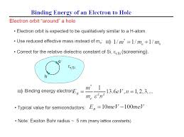 nanohub org resources ece 695s lecture 03 optical properties of bulk and nano watch presentation