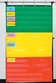 Carson Dellosa Four Blocks Adjustable Pocket Chart Pocket Chart 5642