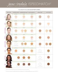 Foundation Color Match Chart Foundation Colour Matching Table Village Wellness Spas