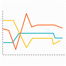 Investment Charts And Graphs Charts Graph By Tabangris