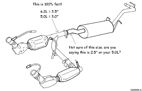 ford expedition wiring schematic wirdig 2003 ford expedition 5 4 engine diagram also 1998 ford expedition fuse