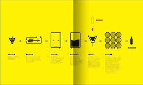 Simple Info Graphics Ideas For Minimalist And Simple Infographics Editorial