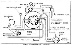 79 trans am wiring diagram 79 image wiring diagram 1979 pontiac trans am wiring diagram jodebal com on 79 trans am wiring diagram