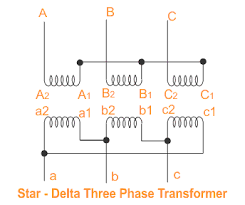 single three phase transformer vs bank of three single phase Delta Transformers Diagrams star delta three phase transformer delta transformer diagram