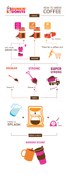 Dunkin Calorie Chart Dunkin Donuts How To Brew Coffee In 2019 Coffee Coffee