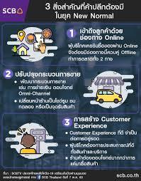ประเทศไทยหลังโควิด-19 ตอนที่ 2 : โอกาสธุรกิจและทางรอด