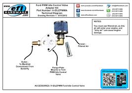 mac solenoid valve wiring wiring diagrams schematics 12 Volt Solenoid Wiring Diagram mac control valve wiring diagram wiring diagram sprinkler solenoid wiring solenoid electrical wiring technical documents solenoid
