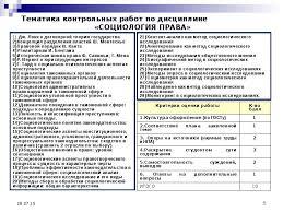 КОНТРОЛЬНАЯ РАБОТА ПО СОЦИОЛОГИИ ПРАВА Методические рекомендации  Слайд 5