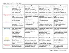 Scoring Rubric  Poetry   TeacherVision Wisconsin Science and STEM Education   blogger Related Post of Creative writing rubric grade