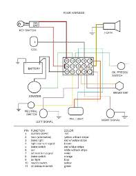 ultima complete electronic wiring harness system for harley ultima motor wiring diagram nilza net harley diagramanuals