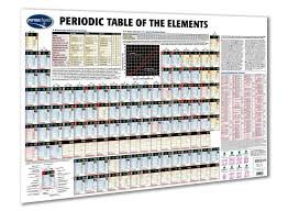 Periodic Table of the Elements Wall Poster - 24