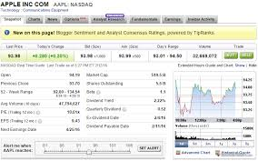 Key Bank Stock Quote Gorgeous ETRADE Review StockBrokers
