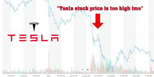 Last year, ark estimated that in 2024 tesla's share price would hit $7,000 per share, or $1,400 adjusted for its five for one stock split. Elon Musk S Latest Twitter Rant Caused Tesla Shares To Plummet