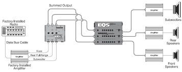 car application diagrams audiocontrol multi amp · eqs · factory amp · epicenter · spl install