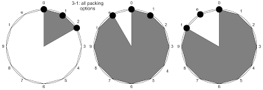 List Of Pitch Class Sets Wikipedia
