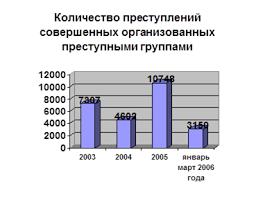 Дипломная работа Организованная преступность и борьба с ней  Дипломная работа Организованная преступность и борьба с ней ru