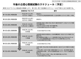 公認 心理 師 試験 2020 延期