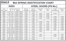 cool garage door torsion spring adjustment chart size calculator decorating with plants outdoors winding