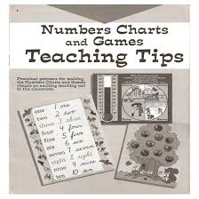 Abeka Phonics Charts And Games Abeka Pho Chrt Gm Tips Only Second Harvest Curriculum