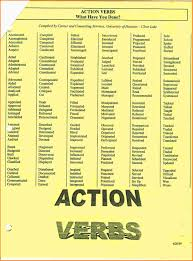 Verbs To Put On Resume Inspirational Power Verbs Resume The Best