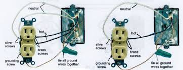 wiring 4 wire outlet how to install a volt wire outlet wire and House Wiring Outlets i am wiring my new garage and running new outlets have screws graphic house wiring outlets in basement