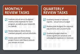Nonprofit Budgeting Nonprofit Budgeting Guide Fund Accounting Abila Blog