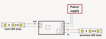 4 gang 1 way switch wiring diagram images switch uk 4 way light dimmer switch wiring diagram uk 3 way