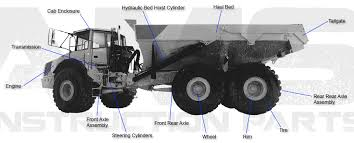 volvo off road truck replacement parts volvo off road truck diagram