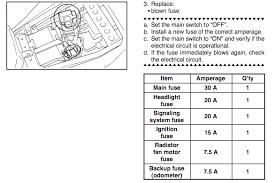 2007 yamaha r6 fuse diagram wiring diagram expert fuse box 2007 yamaha r6 wiring diagram compilation 07 yamaha r6 wiring diagram 2007 yamaha r6 fuse diagram