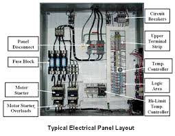 similiar electrical control panel wiring diagram keywords tech services mart parts washer electrical panel controls retrofit · electrical control panel wiring diagram