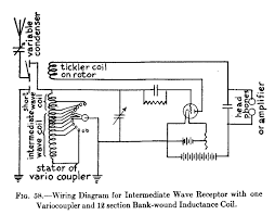 the radio amateur s hand book wiring diagram for intermediate wave receptor one variocoupler and