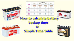 12 Volt Battery Chart How To Calculate Battery Backup Time And Simple Backup Time Table Part 2