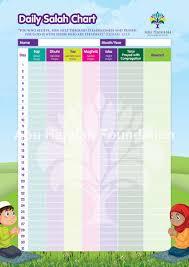 Salah Chart
