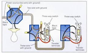 electricity wiring variations three way switches fixture before switches power enters the fixture box the reidentified white hot wire connects to the first switch s common terminal