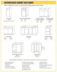 Stock Size Kitchen Cabinet Doors Cabinets Base Chart In